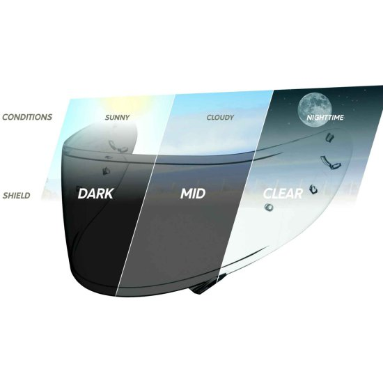 Accesorio casco SHOEI CWR-1 Pinlock Transitions Photochromic